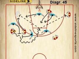 diagr.45